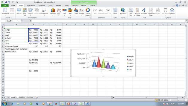 tutorial excel ; mengubah data chart1