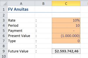 Contoh Kasus Menggunakan Fungsi FV pada Formula Microsoft Excel