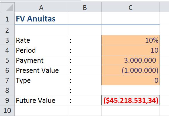 Contoh Kasus Menggunakan Fungsi FV pada Formula Microsoft Excel2