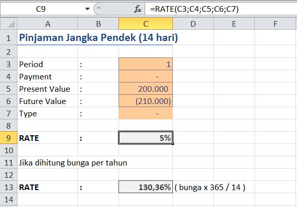 Menghitung Bunga Dengan Fungsi RATE Di Ms Excel