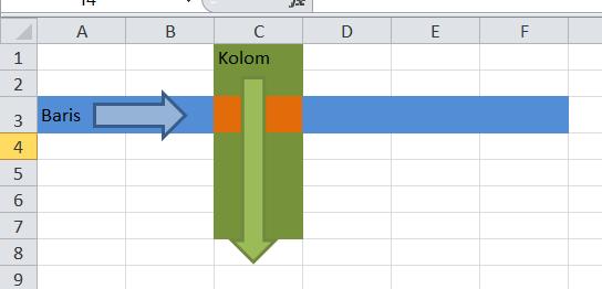 belajar excel model format grid-cell pada aplikasi spreadsheet seperti ms-excel