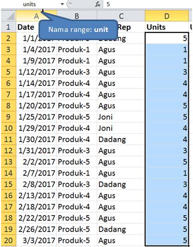 Menggunakan Range Names dalam Rumus Ms Excel   Tutorial Microsoft ...