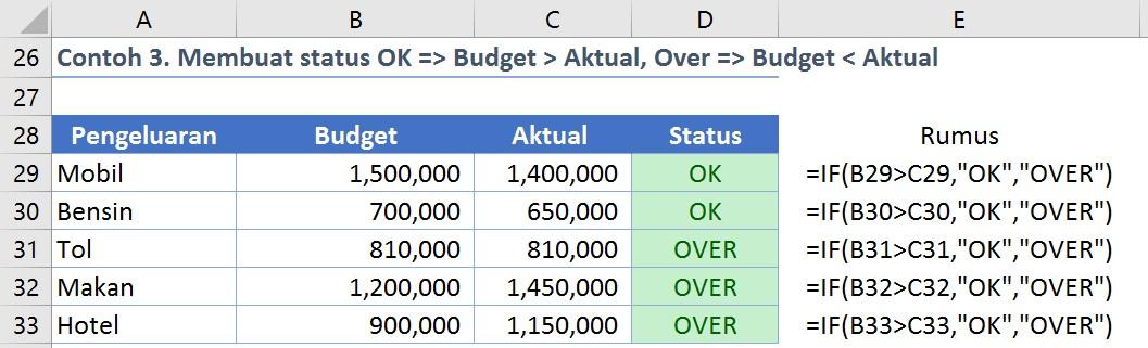 rumus IF Excel untuk membuat perbandingan budget dan aktual