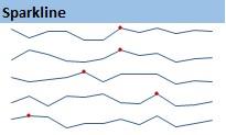 High point line sparkline key point